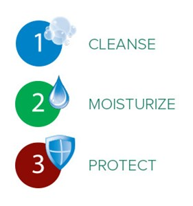 Sensi-Care Skin Protectant Incontinence Wipe - 3 step together